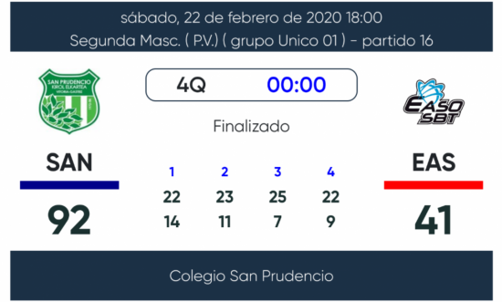 VICTORIA INDISCUTIBLE (92-41)